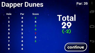 Súper Stickman Golf Resultados