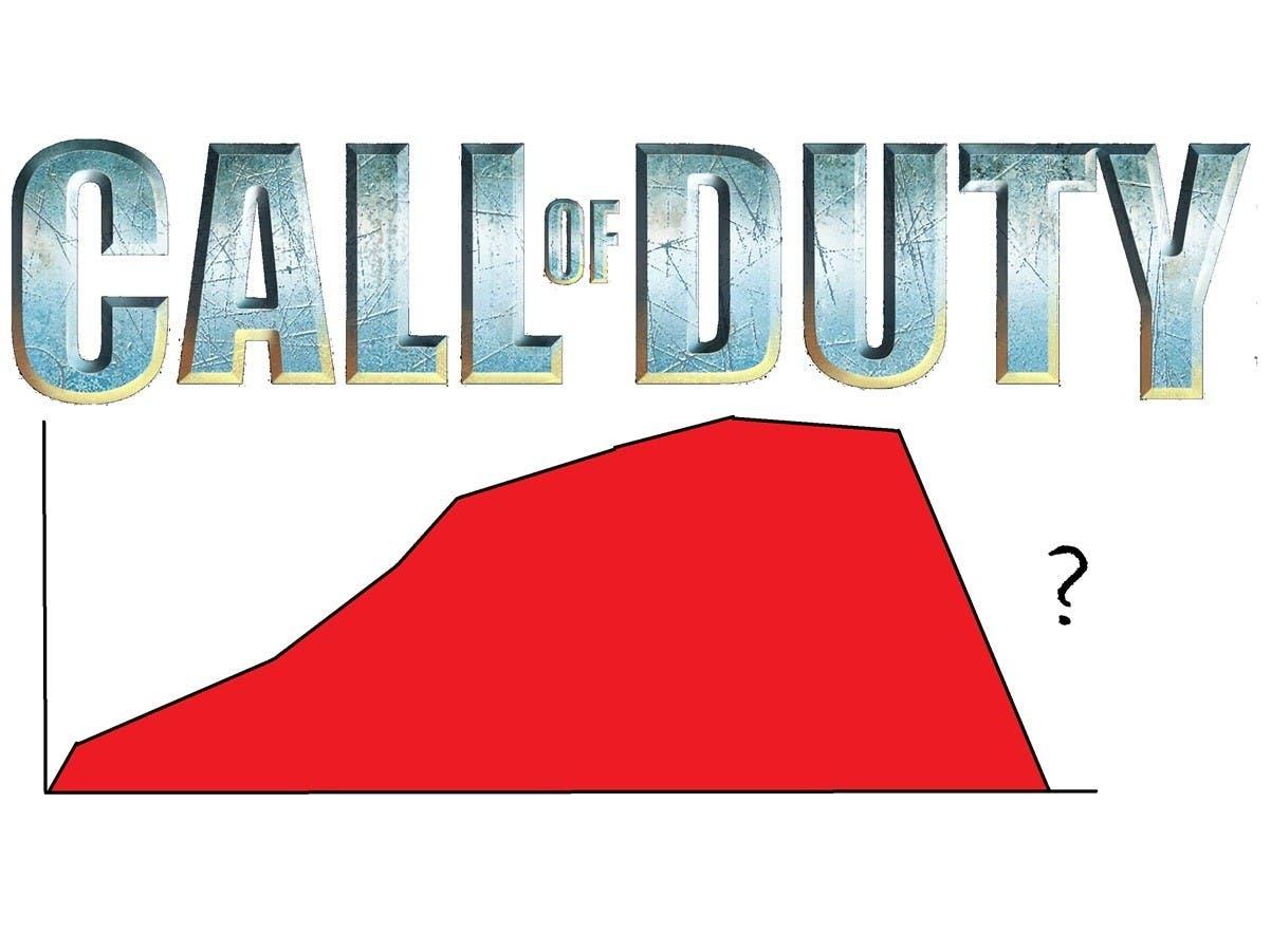 Call of Duty en declive