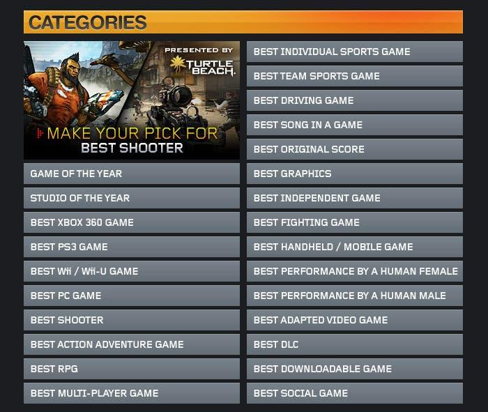 Listado Categorías Premiadas Spike VGA 2012
