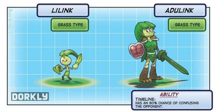 Dorkly Link