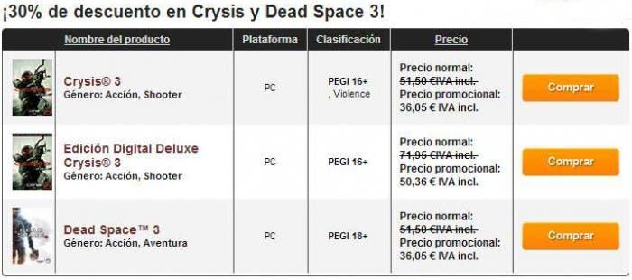 tabla de precios con descuento de Crysis 3 y Dead Space 3 en Origin