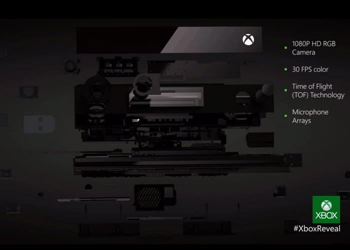 Componentes Xbox One