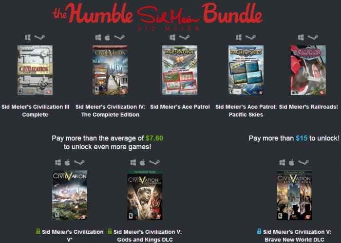 The Humble Bundle Sid Meier