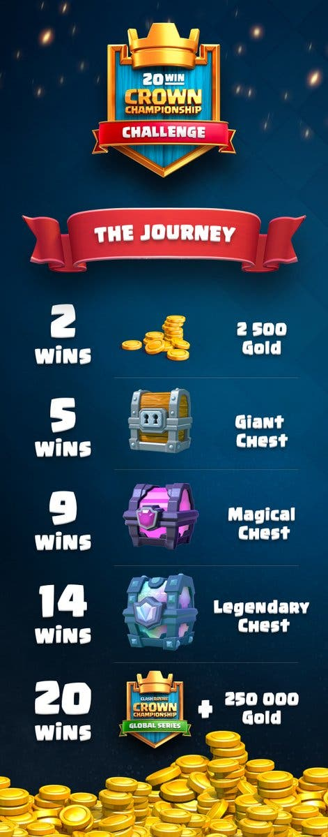 Clash royale recompensas