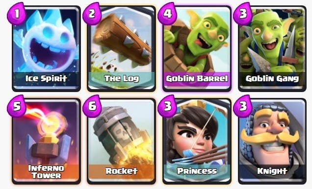 Deck_Log-Bait_Clash_Royale