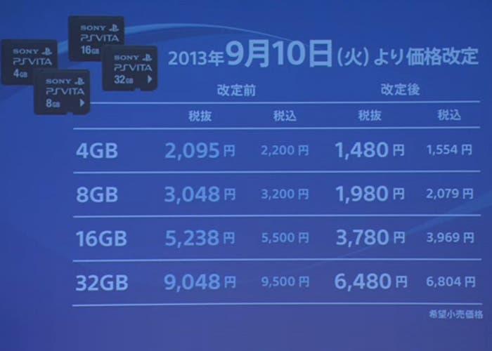 Tarjetas 64GB PS Vita